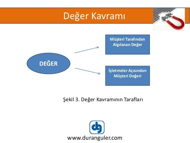 KAVRAMLARIN DEĞERİ - Dr. Abdullah BUKSUR