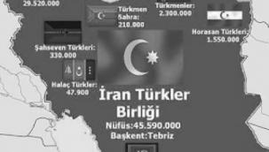 İran'ın Türk Kimliğiyle Mücadele Stratejileri - Enver Zarif