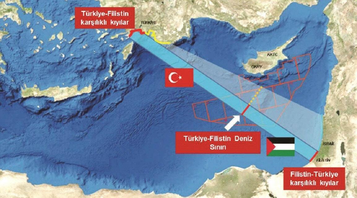 Türkiye Filistin Hükümetiyle Libya Modeli Uygulayacak