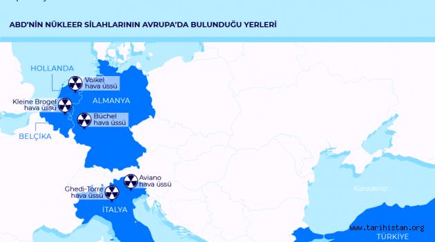ABD'nin Avrupa'daki nükleer silahları