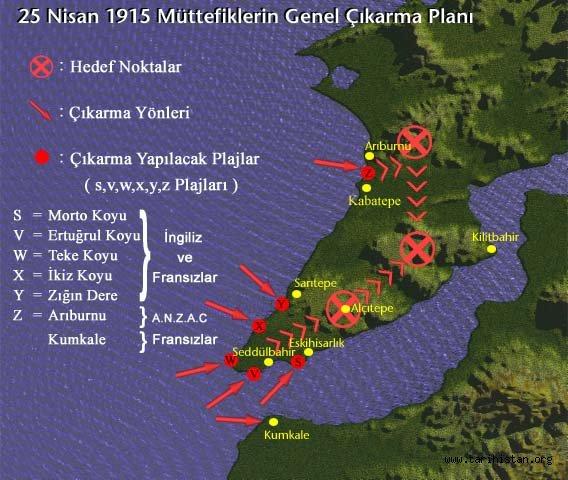 Çanakkale Savaşları Kara Harekâtı / Ord. Prof. Enver Ziya Karal