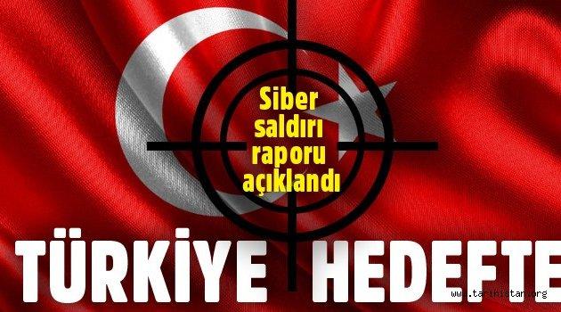 SİBER SALDIRIYA DİKKAT!