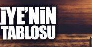 Türkiye'nin Utanç Tablosu