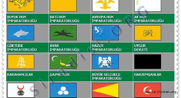 Tarihte Türk Devletleri ve Hâkimiyet Alanları / Prof. Dr. Ramazan Özey