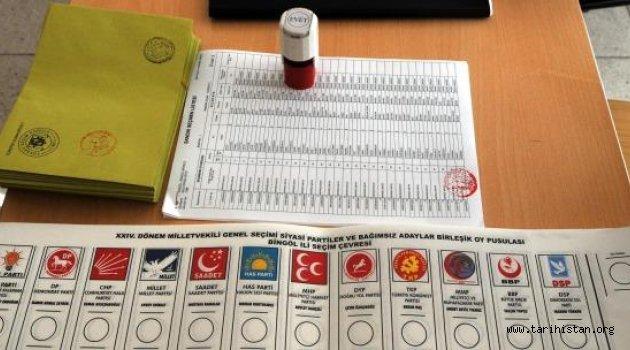 Türkiye'de 1946'dan bugüne seçim sistemleri